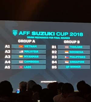 Hasil drawing piala AFF 2018